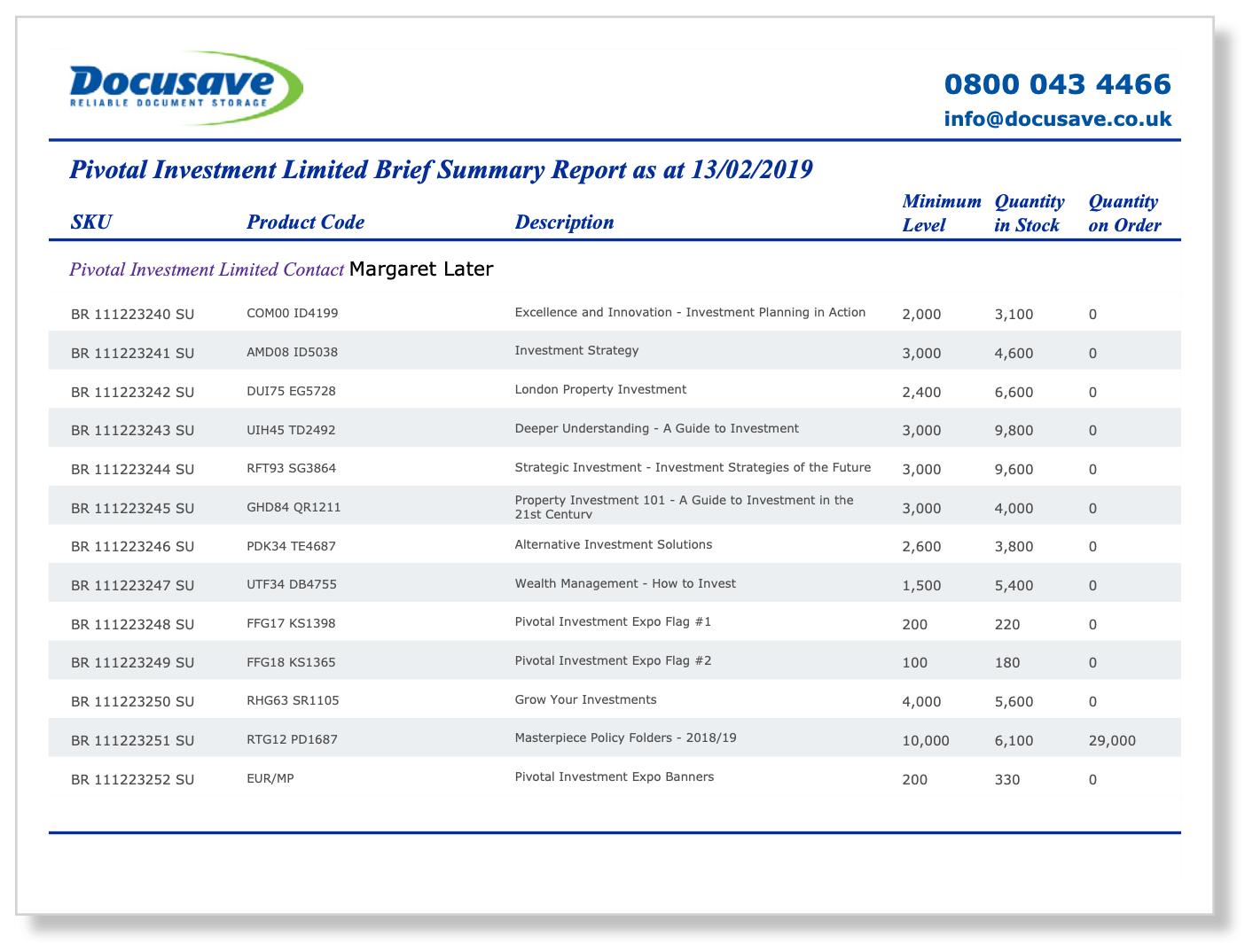 Sample Print Stock Report